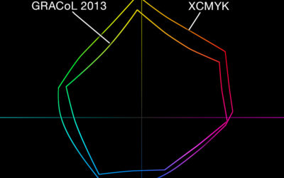 Expanded Gamut CMYK (XCMYK) Offset Printing Formalized